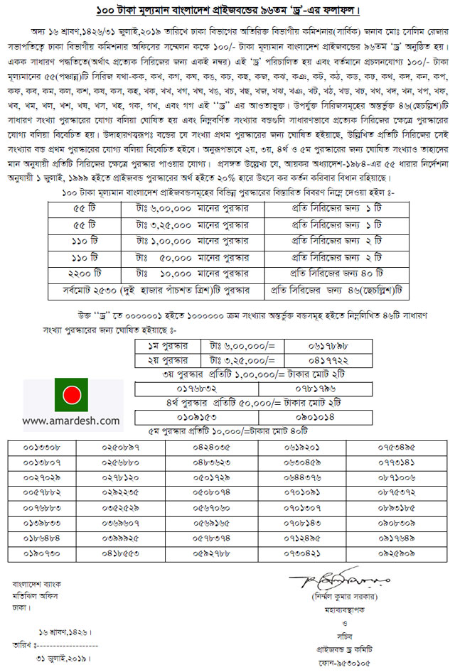 96th prizebond draw result bangladesh bank july 2019