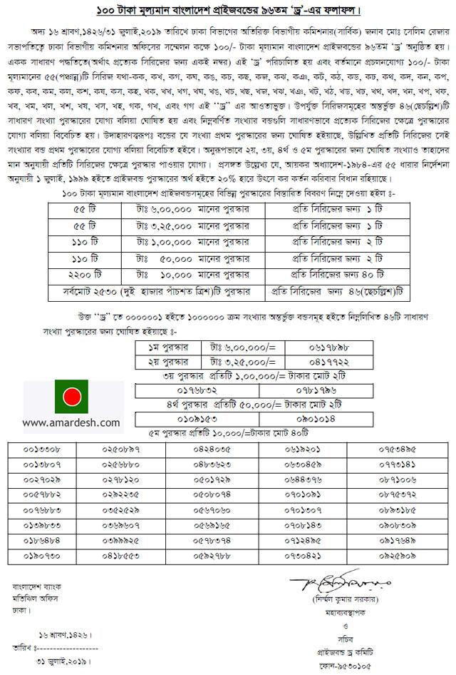 96th prizebond draw result bangladesh bank july 2019